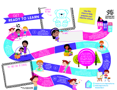 Ready-to-Learn-activity-chart-for-you-and-your-child